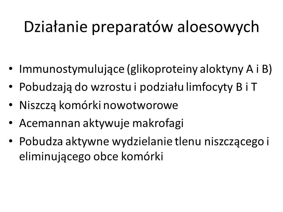 Działanie preparatów aloesowych