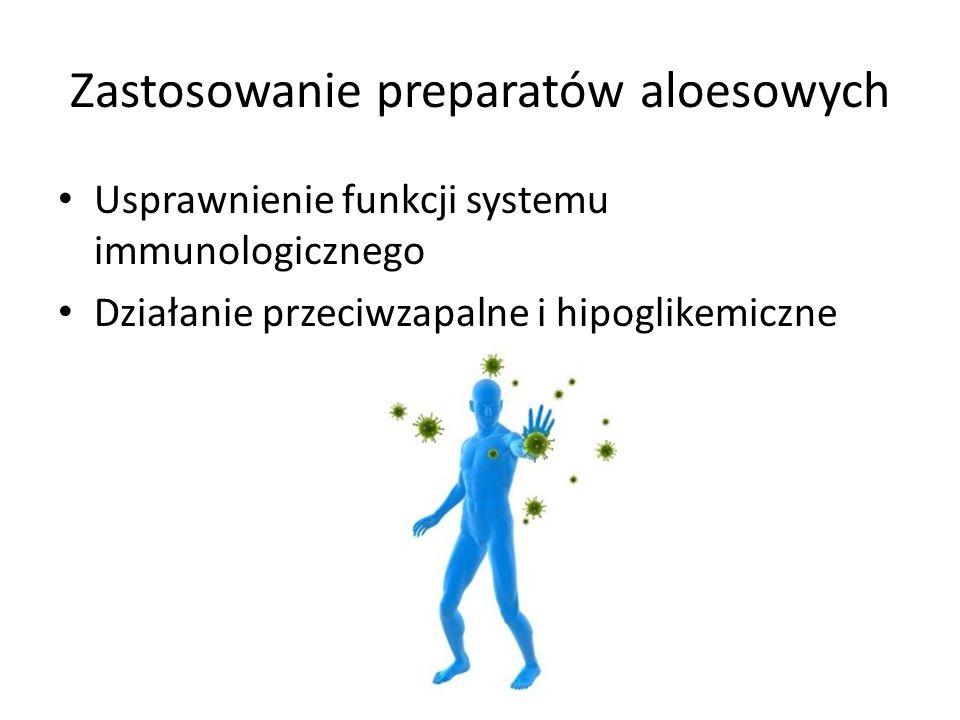 Zastosowanie preparatów aloesowych
