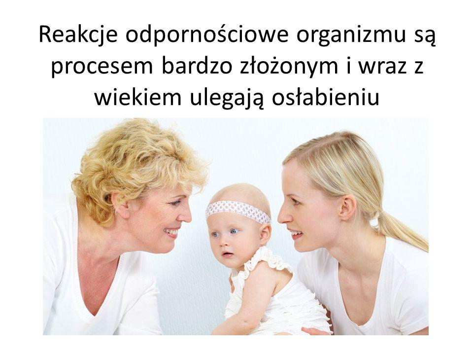 Reakcje odpornościowe organizmu są procesem bardzo złożonym i wraz z wiekiem ulegają osłabieniu