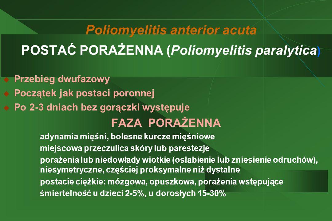 Poliomyelitis anterior acuta POSTAĆ PORAŻENNA (Poliomyelitis paralytica)