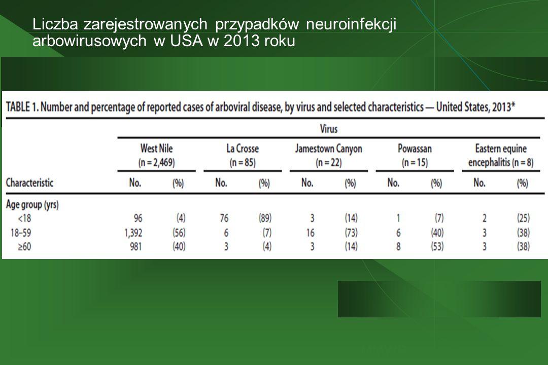 Liczba zarejestrowanych przypadków neuroinfekcji arbowirusowych w USA w 2013 roku