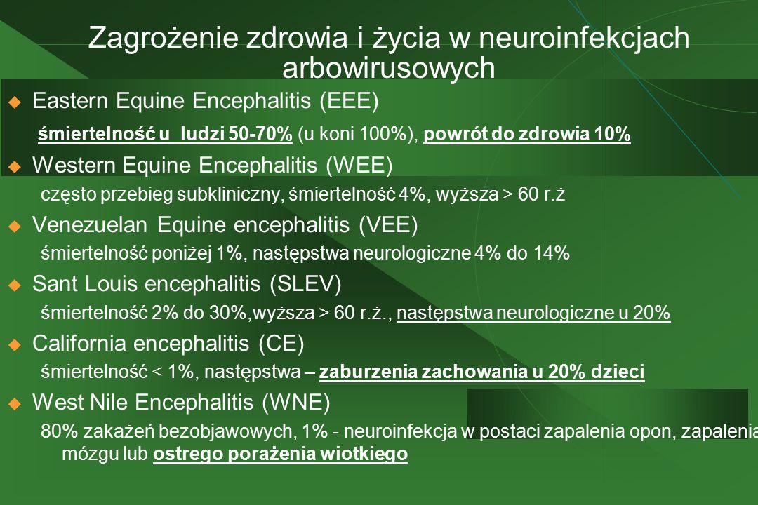 Zagrożenie zdrowia i życia w neuroinfekcjach arbowirusowych