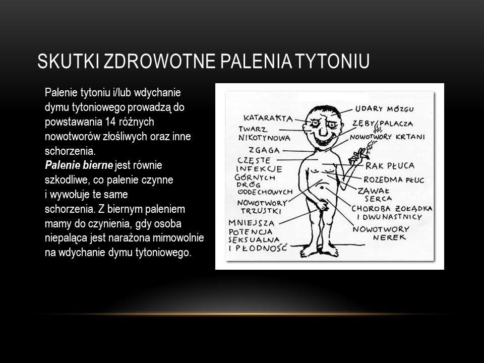 SKUTKI ZDROWOTNE PALENIA TYTONIU