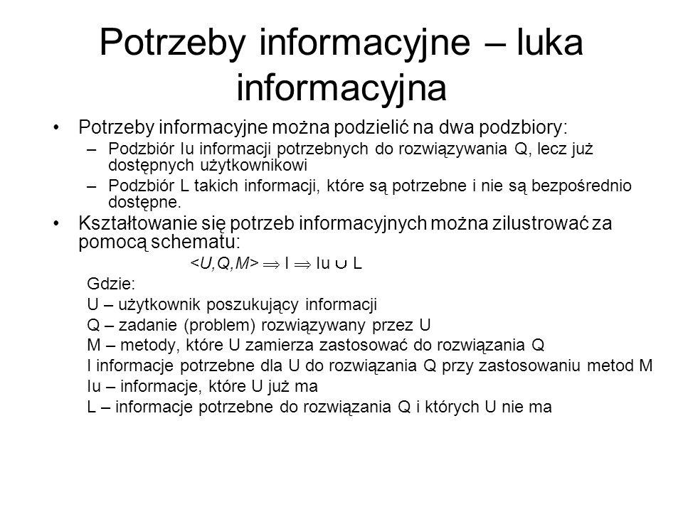Potrzeby informacyjne – luka informacyjna
