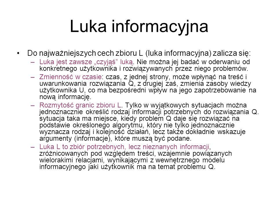 Luka informacyjna Do najważniejszych cech zbioru L (luka informacyjna) zalicza się: