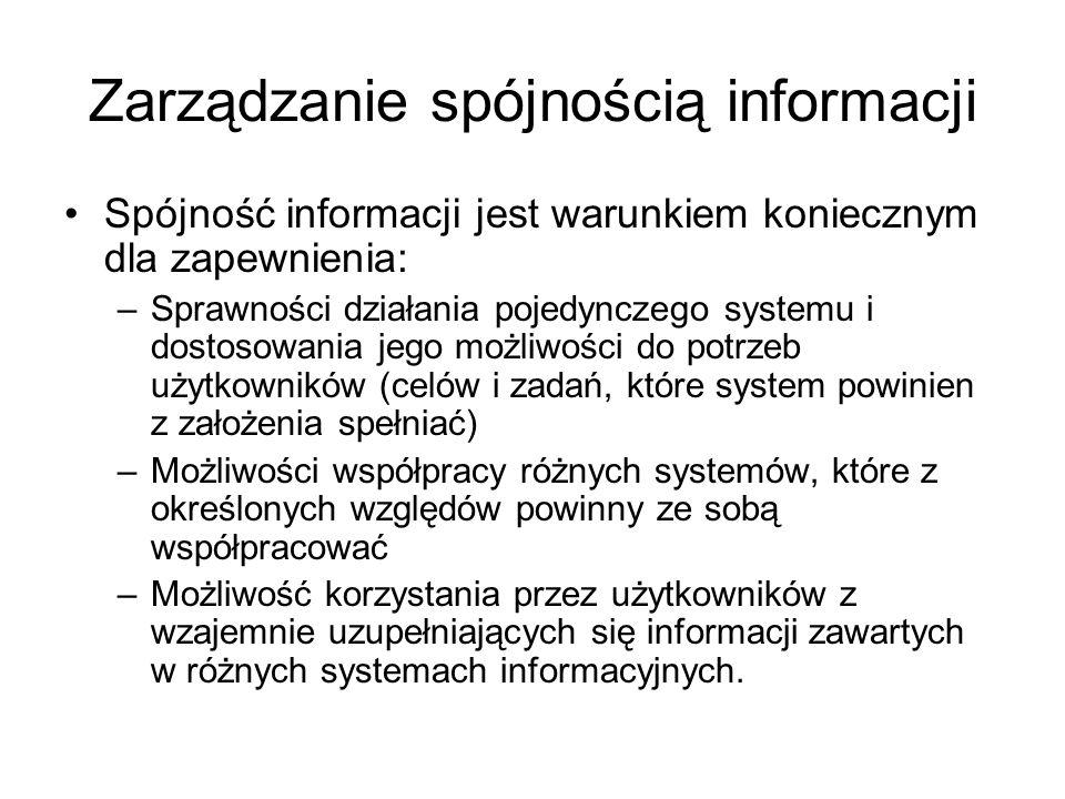 Zarządzanie spójnością informacji