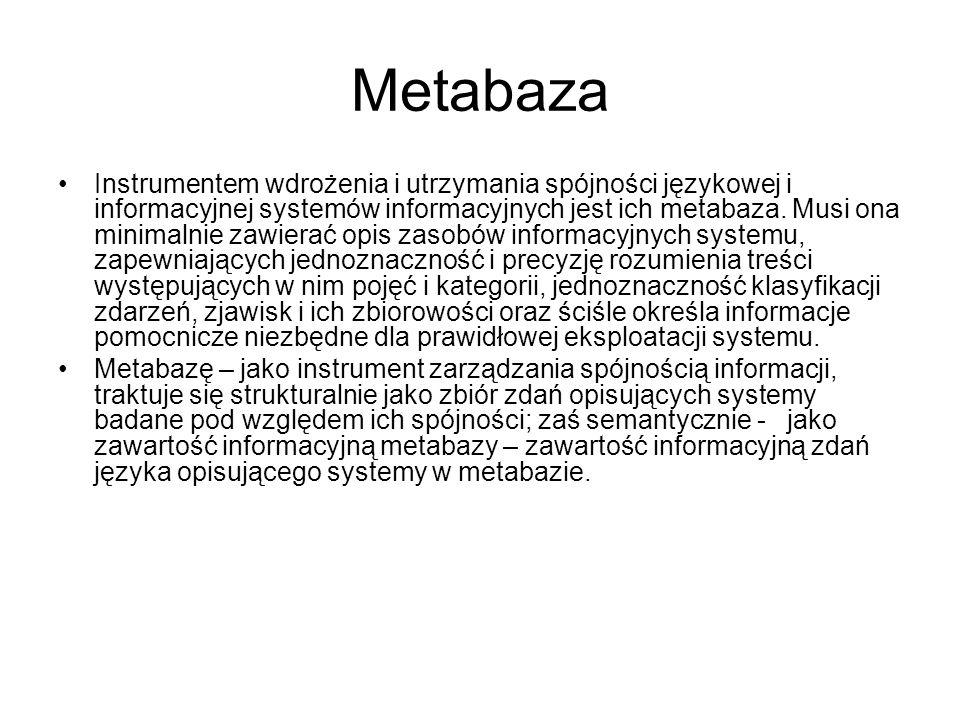 Metabaza