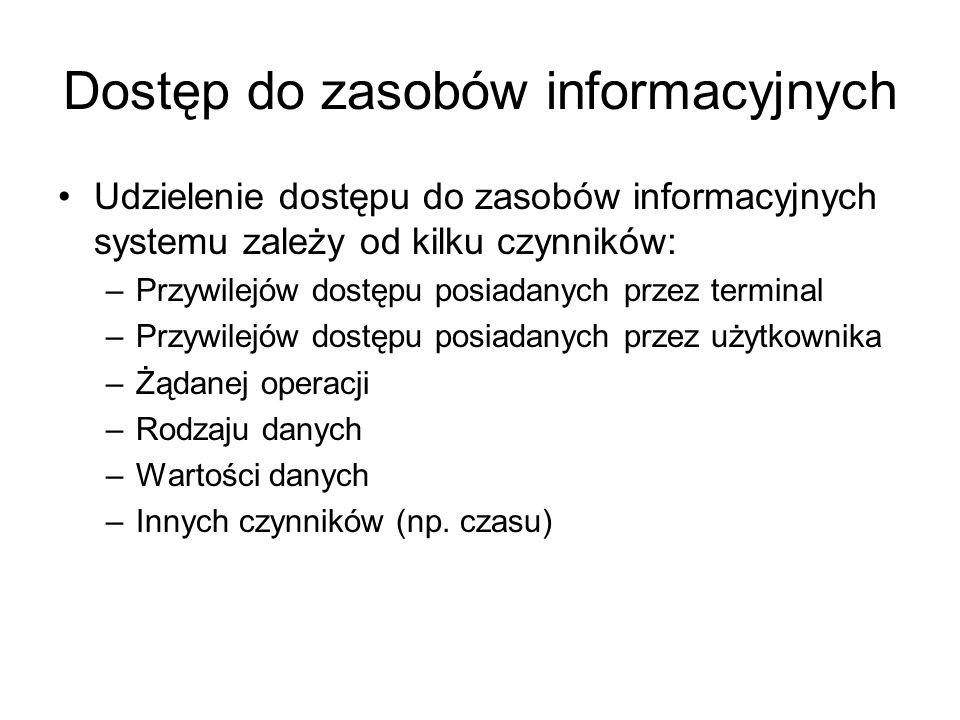 Dostęp do zasobów informacyjnych