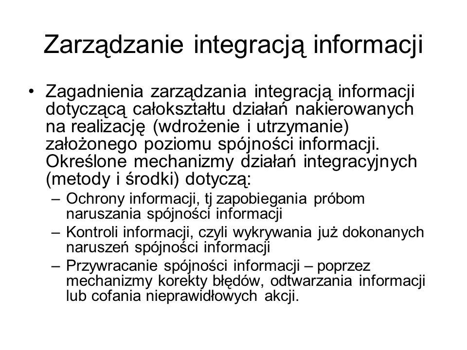 Zarządzanie integracją informacji