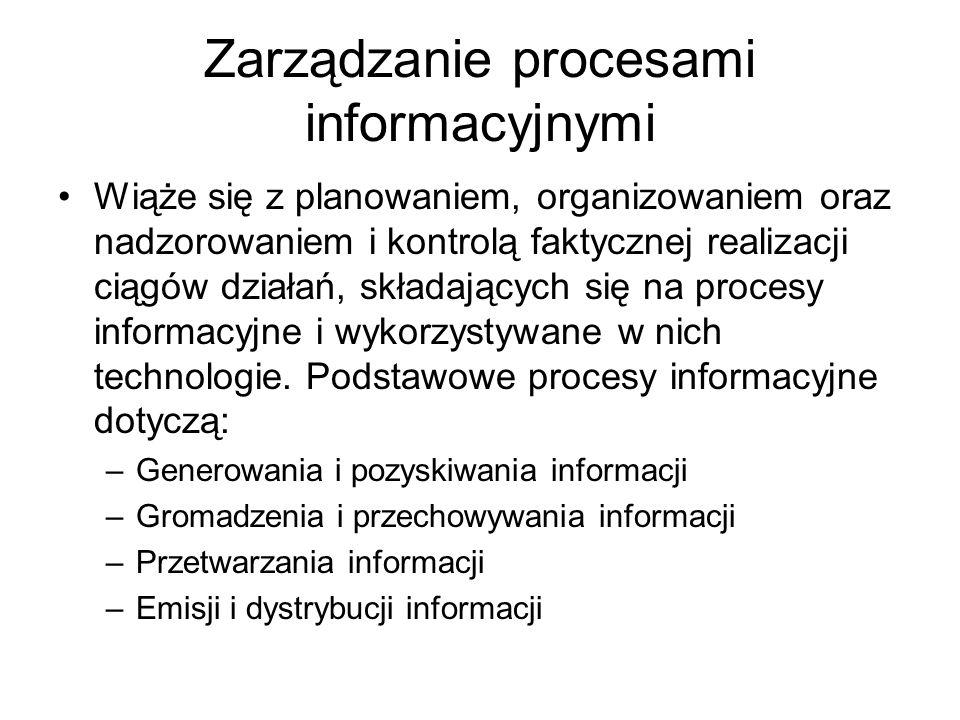 Zarządzanie procesami informacyjnymi