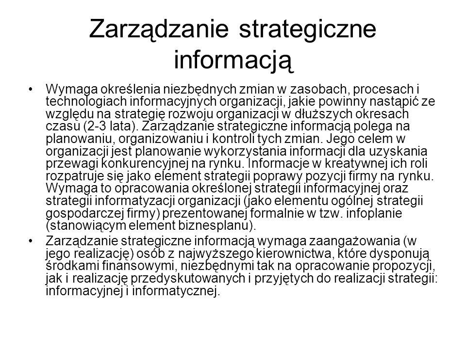 Zarządzanie strategiczne informacją