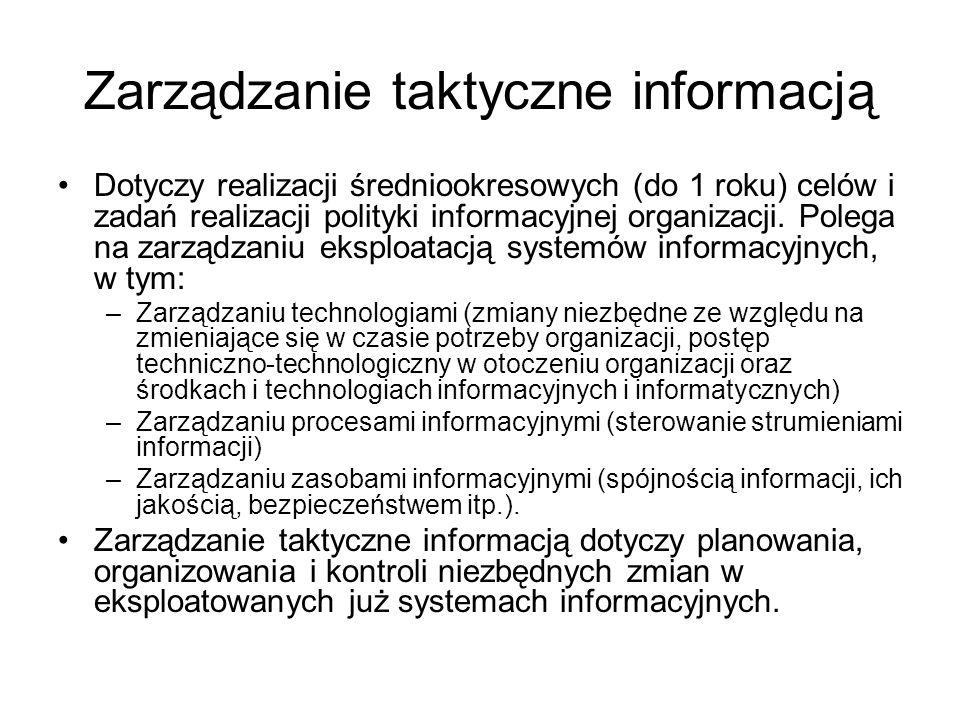 Zarządzanie taktyczne informacją