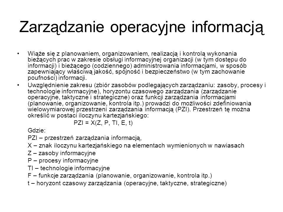 Zarządzanie operacyjne informacją