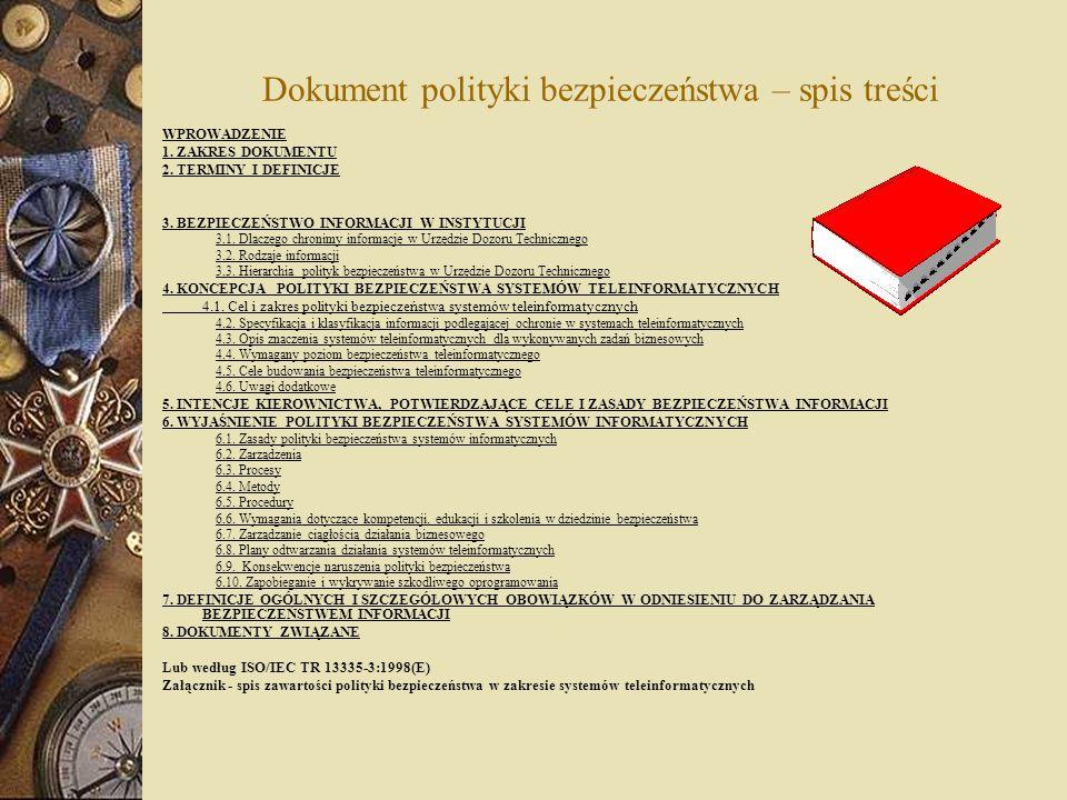 Dokument polityki bezpieczeństwa – spis treści