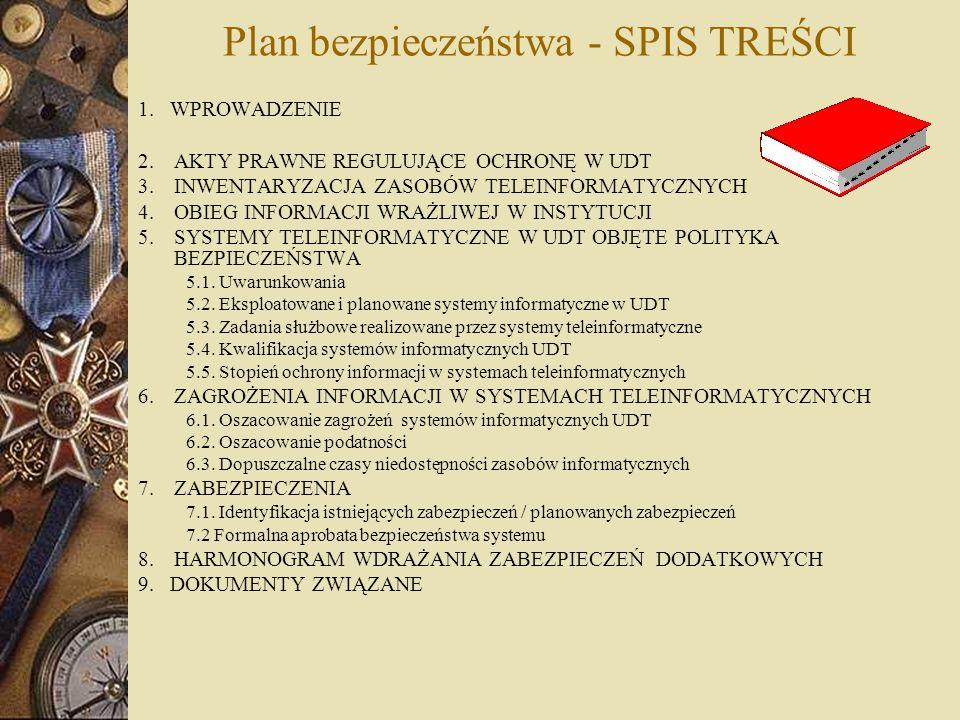 Plan bezpieczeństwa - SPIS TREŚCI