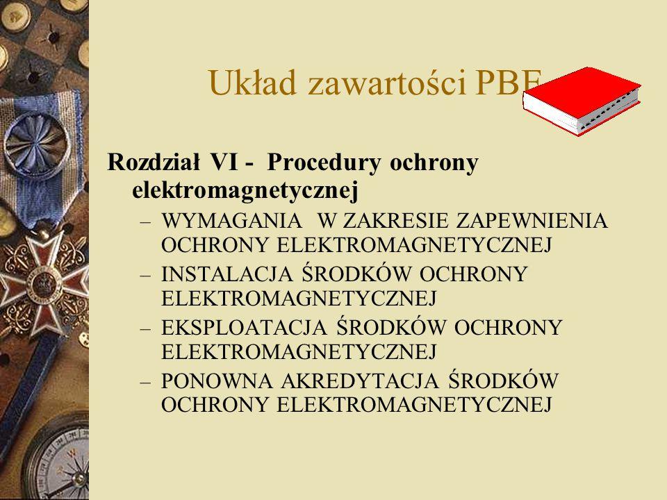 Układ zawartości PBE Rozdział VI - Procedury ochrony elektromagnetycznej. WYMAGANIA W ZAKRESIE ZAPEWNIENIA OCHRONY ELEKTROMAGNETYCZNEJ.