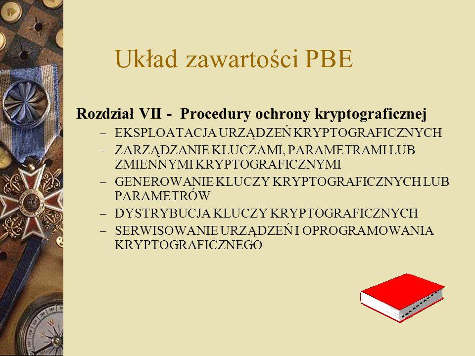 Układ zawartości PBE Rozdział VII - Procedury ochrony kryptograficznej