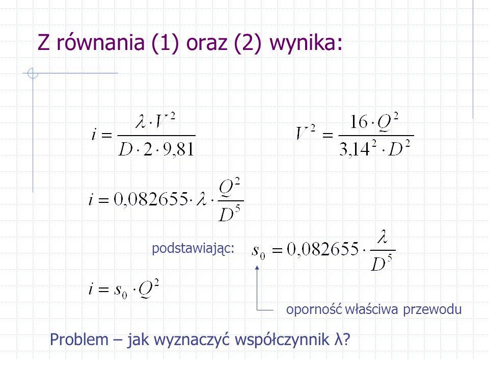 Z równania (1) oraz (2) wynika: