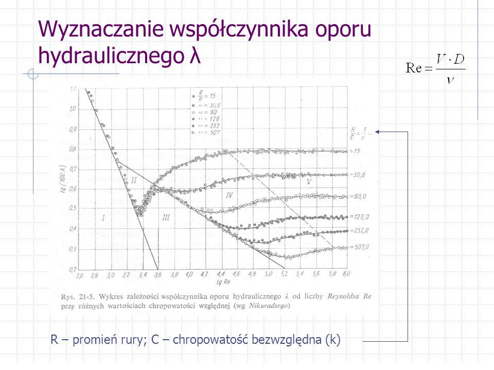 Wyznaczanie współczynnika oporu hydraulicznego λ
