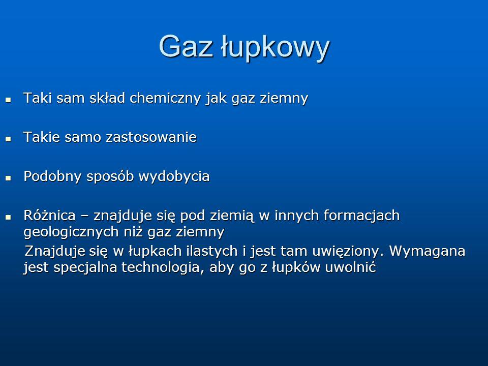 Gaz łupkowy Taki sam skład chemiczny jak gaz ziemny
