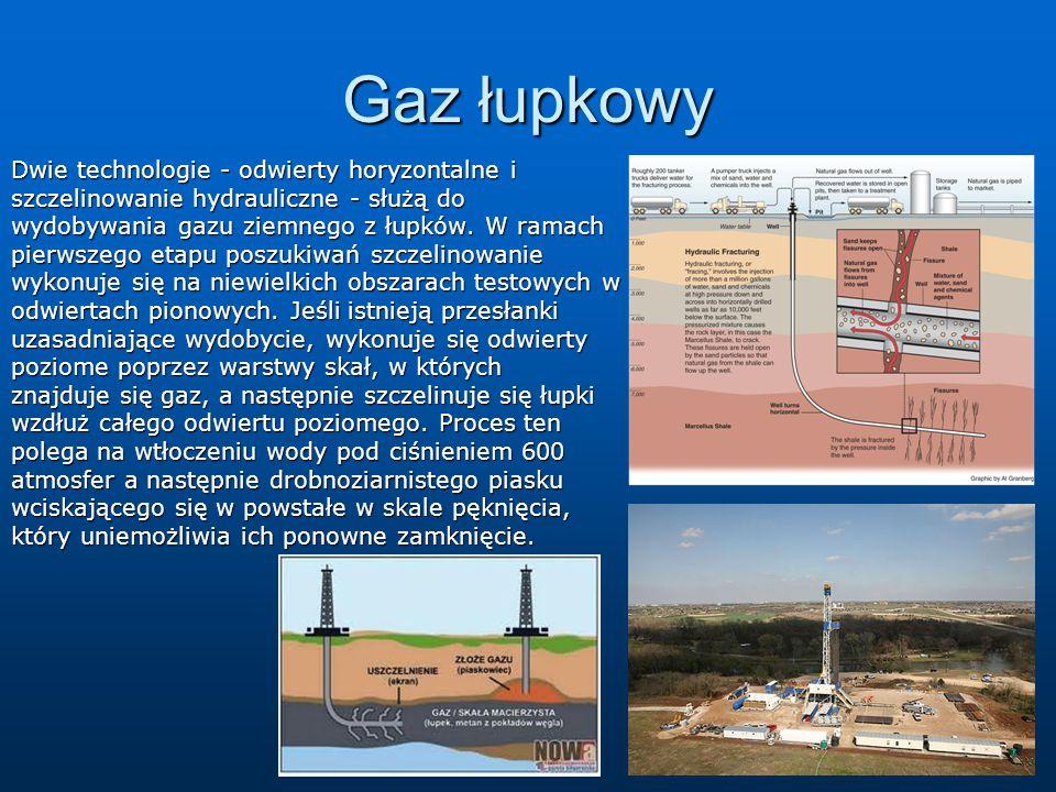 Gaz łupkowy Dwie technologie - odwierty horyzontalne i