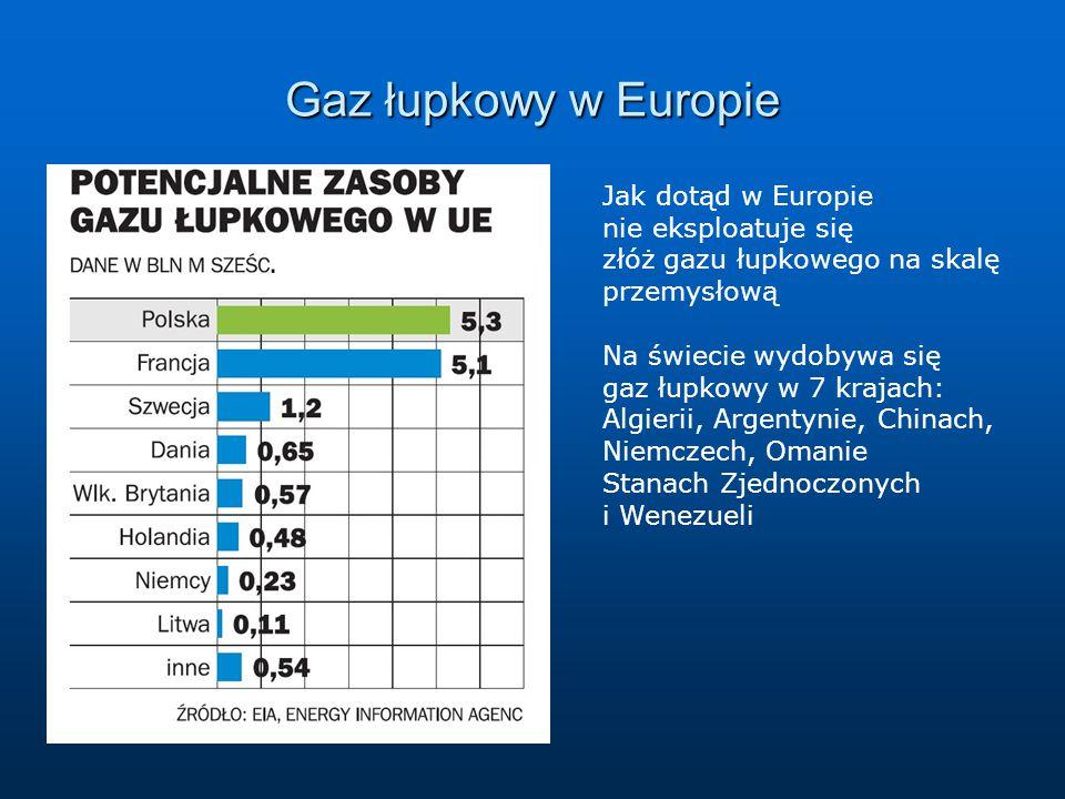 Gaz łupkowy w Europie Jak dotąd w Europie nie eksploatuje się