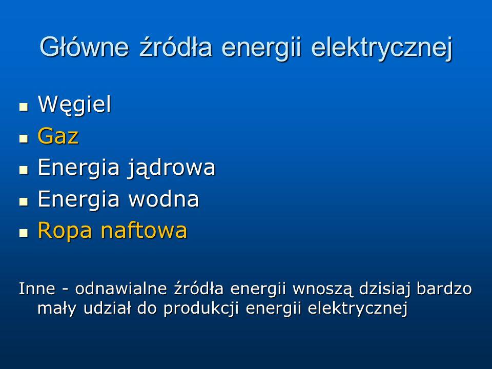 Główne źródła energii elektrycznej