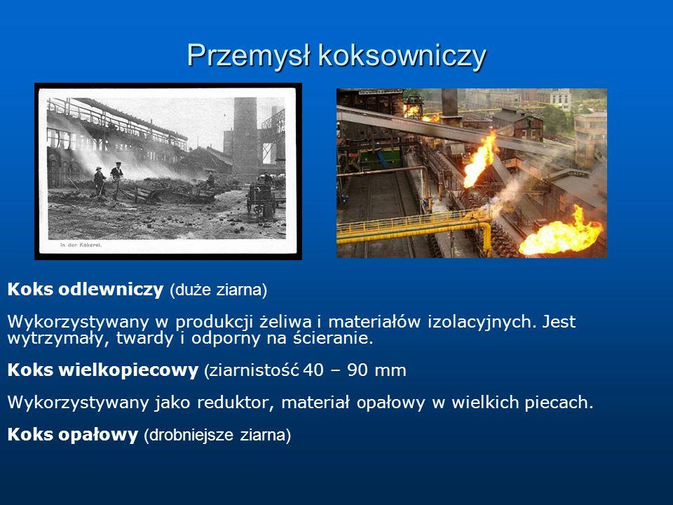 Przemysł koksowniczy