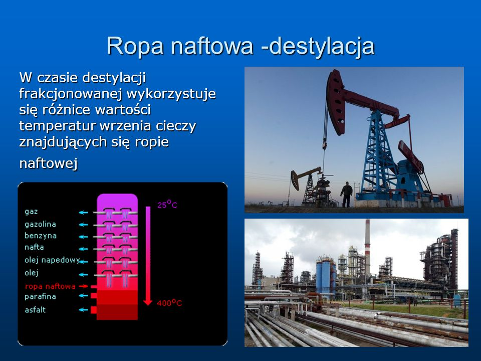 Ropa naftowa -destylacja