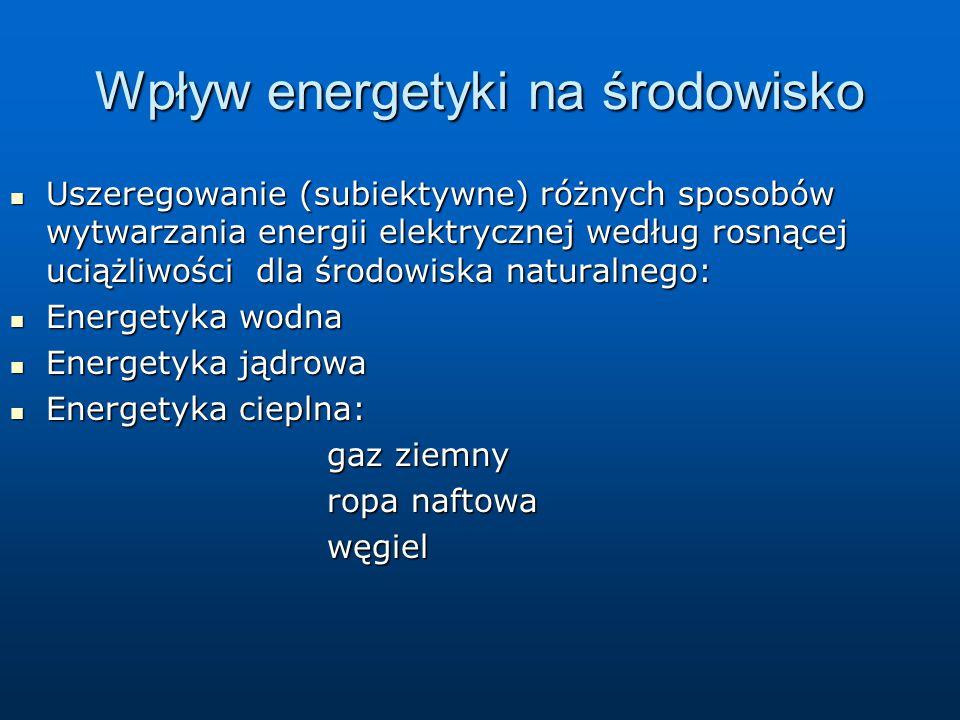 Wpływ energetyki na środowisko
