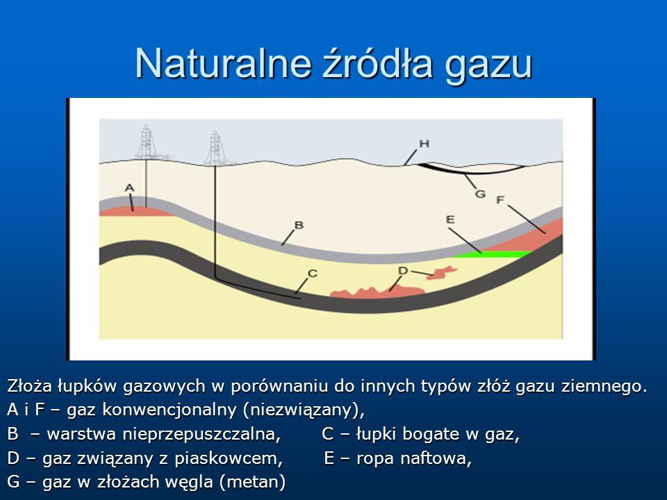 Naturalne źródła gazu Złoża łupków gazowych w porównaniu do innych typów złóż gazu ziemnego. A i F – gaz konwencjonalny (niezwiązany),