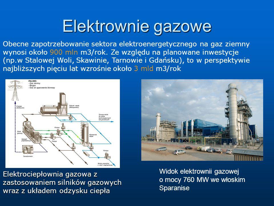 Elektrownie gazowe Obecne zapotrzebowanie sektora elektroenergetycznego na gaz ziemny.