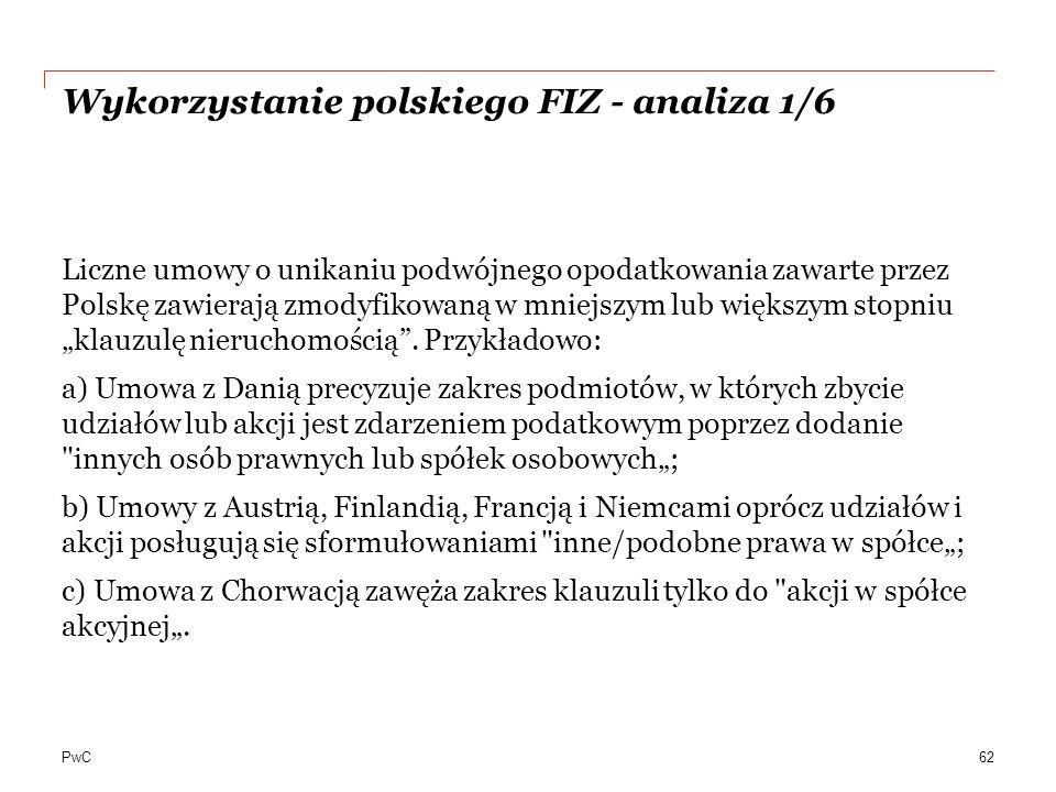 Wykorzystanie polskiego FIZ - analiza 1/6
