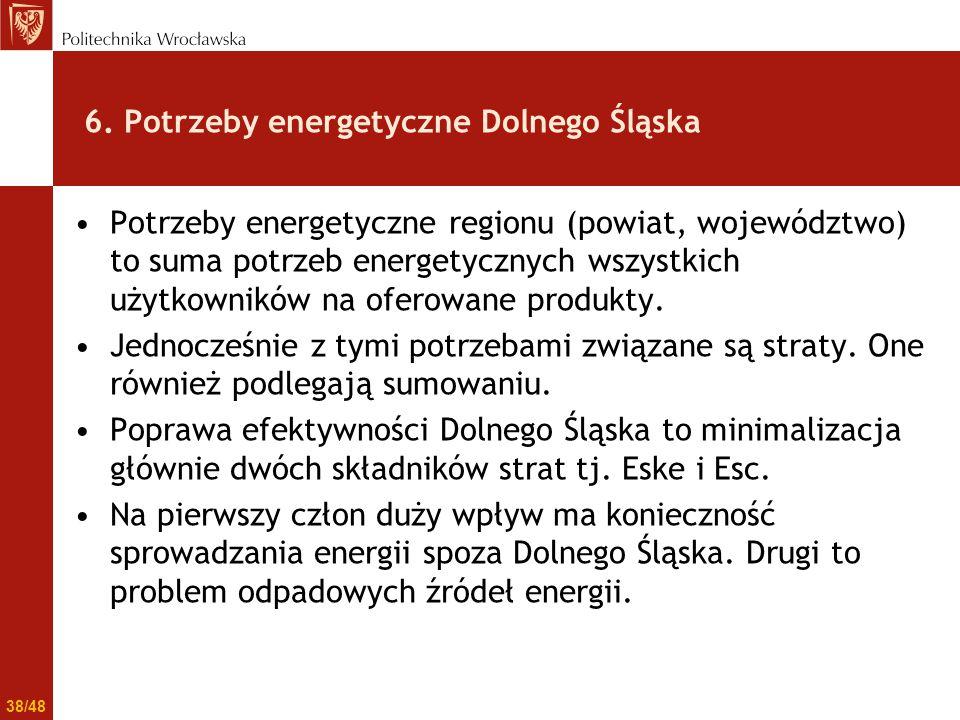 6. Potrzeby energetyczne Dolnego Śląska