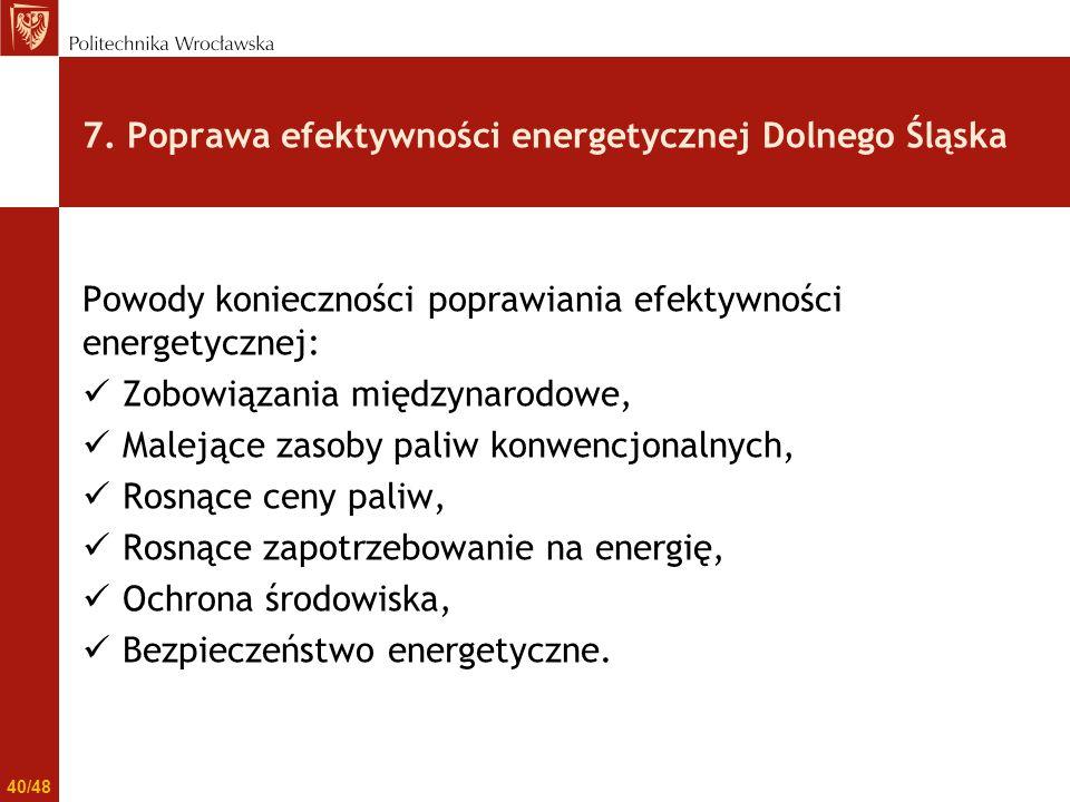 7. Poprawa efektywności energetycznej Dolnego Śląska