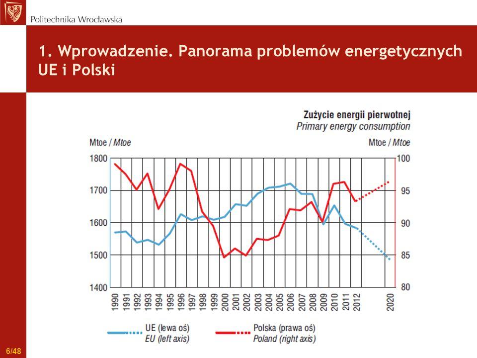 1. Wprowadzenie. Panorama problemów energetycznych UE i Polski