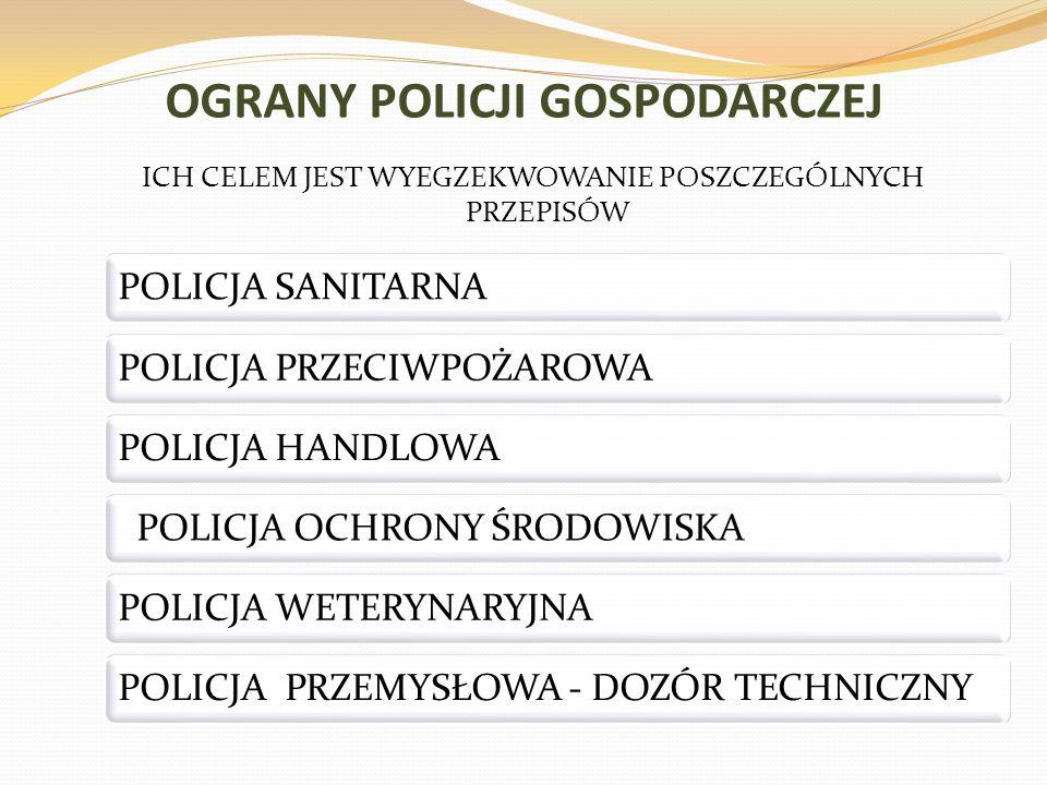 OGRANY POLICJI GOSPODARCZEJ