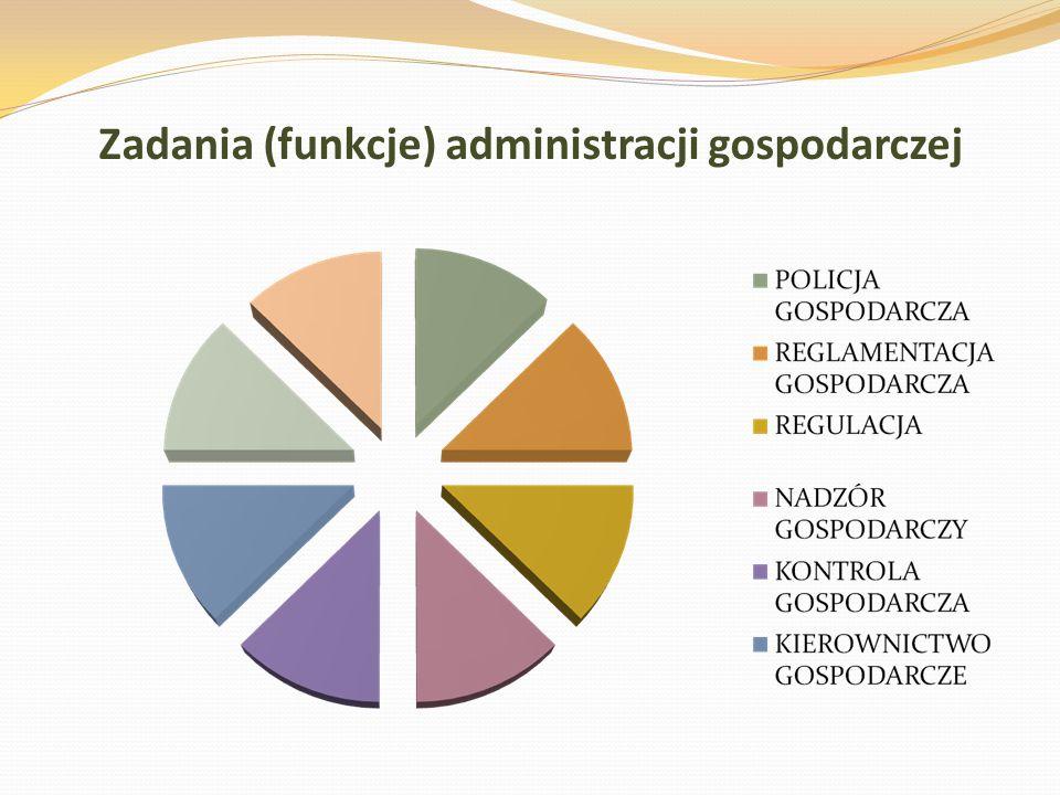 Zadania (funkcje) administracji gospodarczej