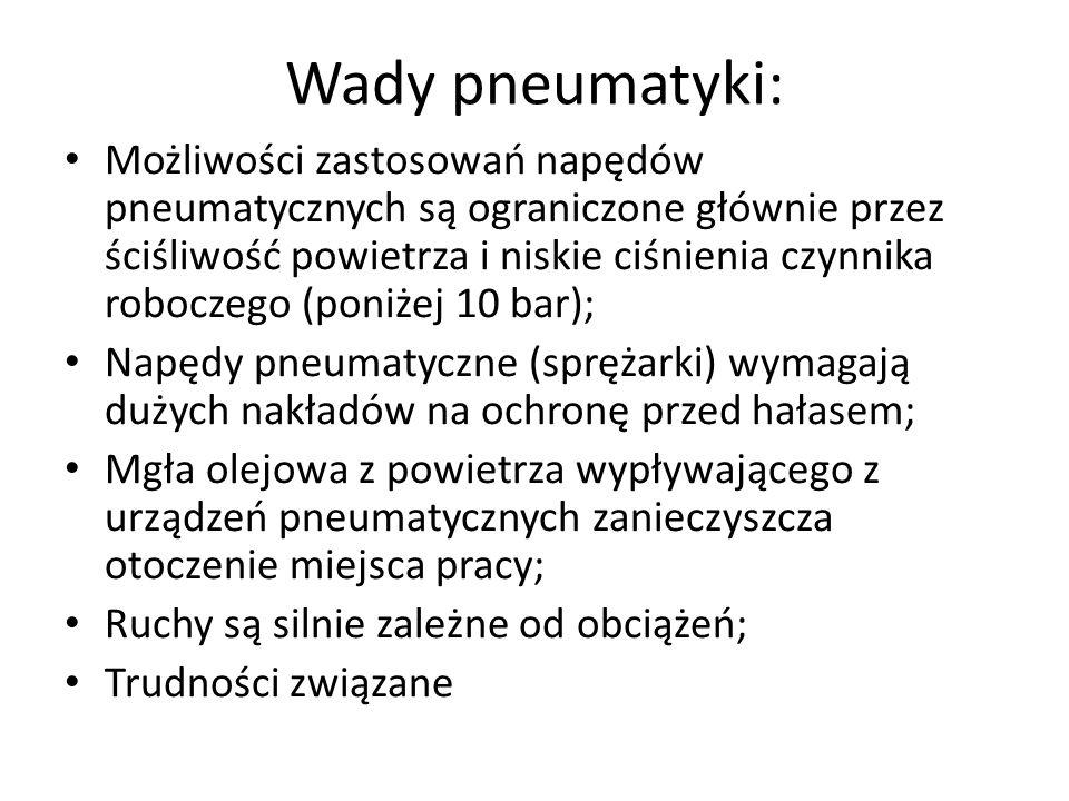 Wady pneumatyki: