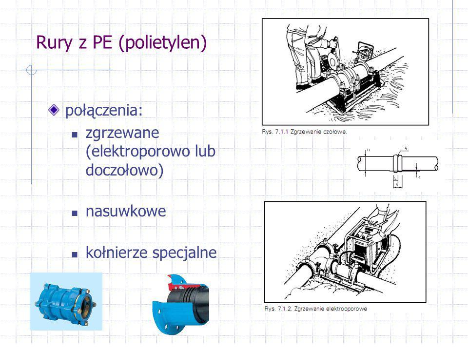 Rury z PE (polietylen) połączenia: