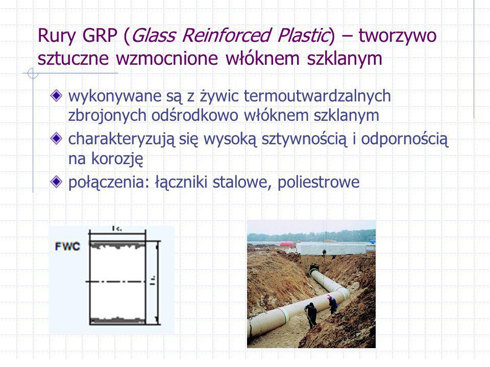 Rury GRP (Glass Reinforced Plastic) – tworzywo sztuczne wzmocnione włóknem szklanym