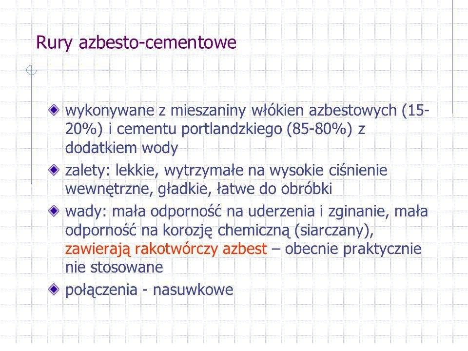 Rury azbesto-cementowe