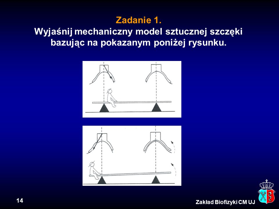 Zadanie 1. Wyjaśnij mechaniczny model sztucznej szczęki bazując na pokazanym poniżej rysunku.