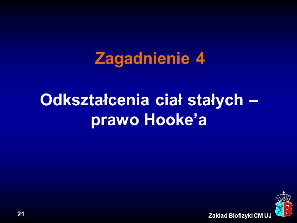 Odkształcenia ciał stałych – prawo Hooke'a