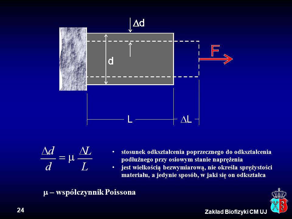 m – współczynnik Poissona