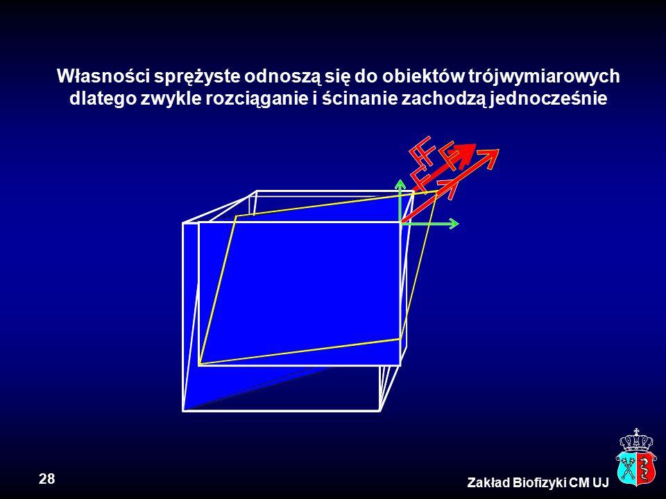 Własności sprężyste odnoszą się do obiektów trójwymiarowych dlatego zwykle rozciąganie i ścinanie zachodzą jednocześnie
