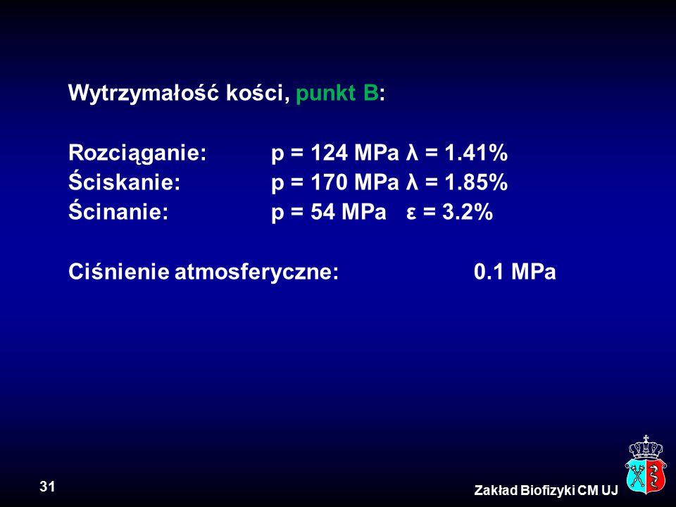 Wytrzymałość kości, punkt B: Rozciąganie: p = 124 MPa λ = 1.41%