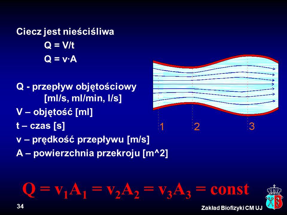 Q = v1A1 = v2A2 = v3A3 = const Ciecz jest nieściśliwa Q = V/t Q = v·A