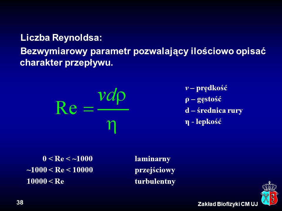 Liczba Reynoldsa: Bezwymiarowy parametr pozwalający ilościowo opisać charakter przepływu. v – prędkość.