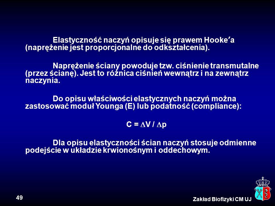 Elastyczność naczyń opisuje się prawem Hooke'a (naprężenie jest proporcjonalne do odkształcenia).